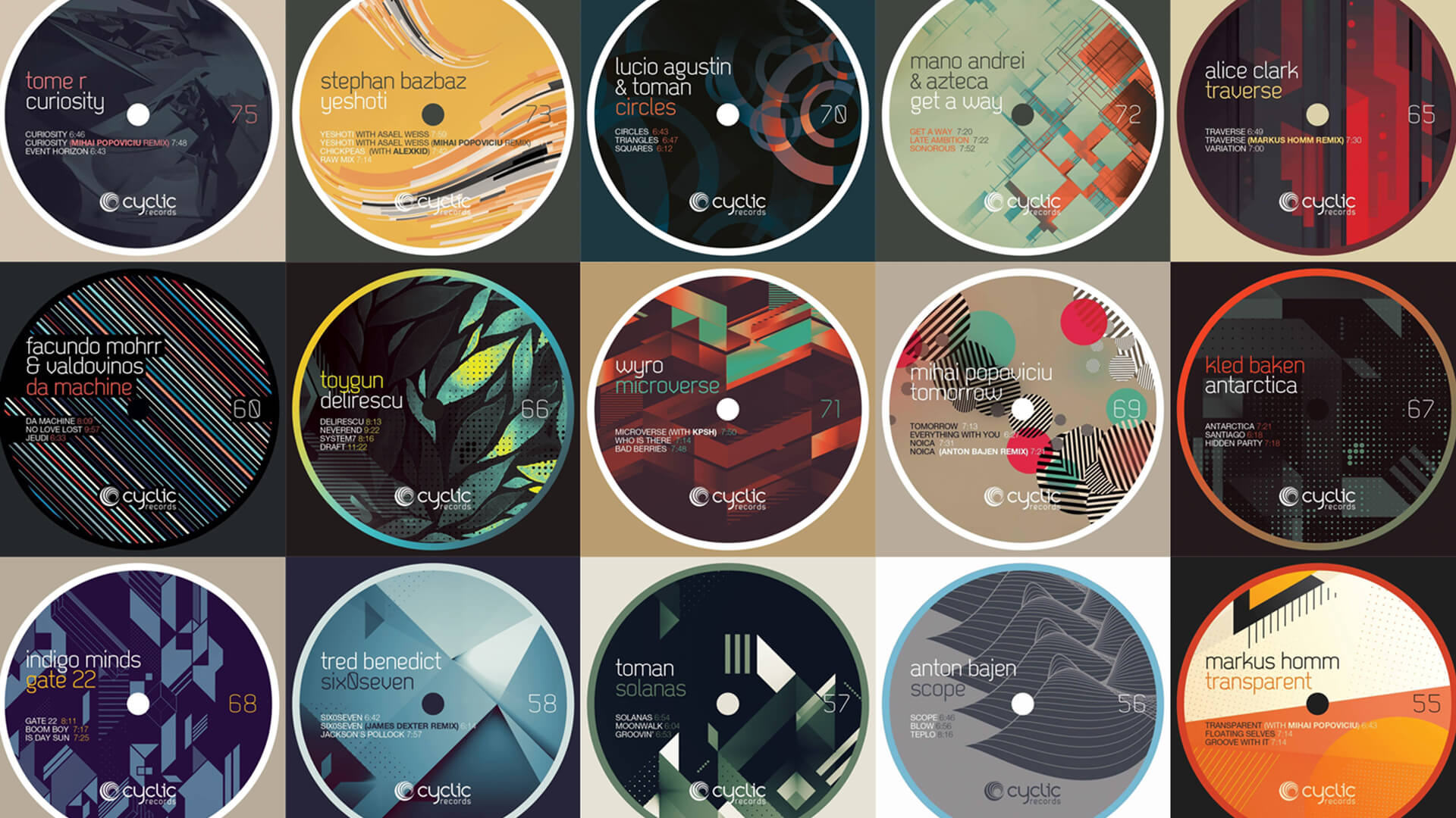 cyclic records romania deep house tech house record label
